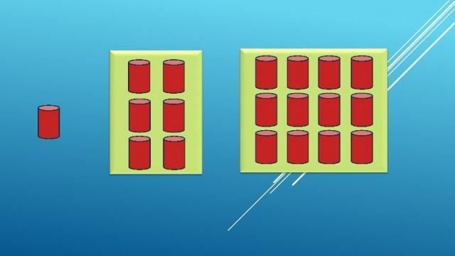 量子科技是什么 什么是因数分解