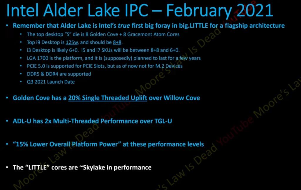 消息称英特尔Alder Lake IPC提升可达20% 有望提供PCIe 5.0支持