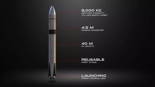 美国小火箭公司Rocket Lab将研发大型可重复使用火箭