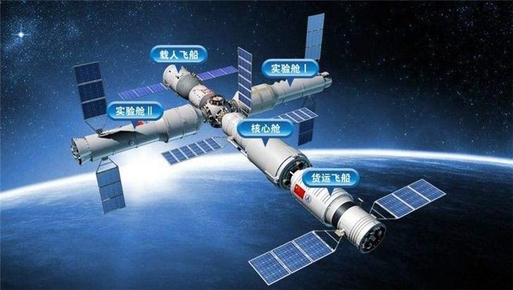 我国执行空间站建造阶段4次载人飞行航天员乘组已选定