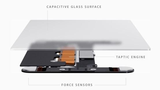 苹果提交触觉反馈专利 可用于响应用户在键盘上打字的力度
