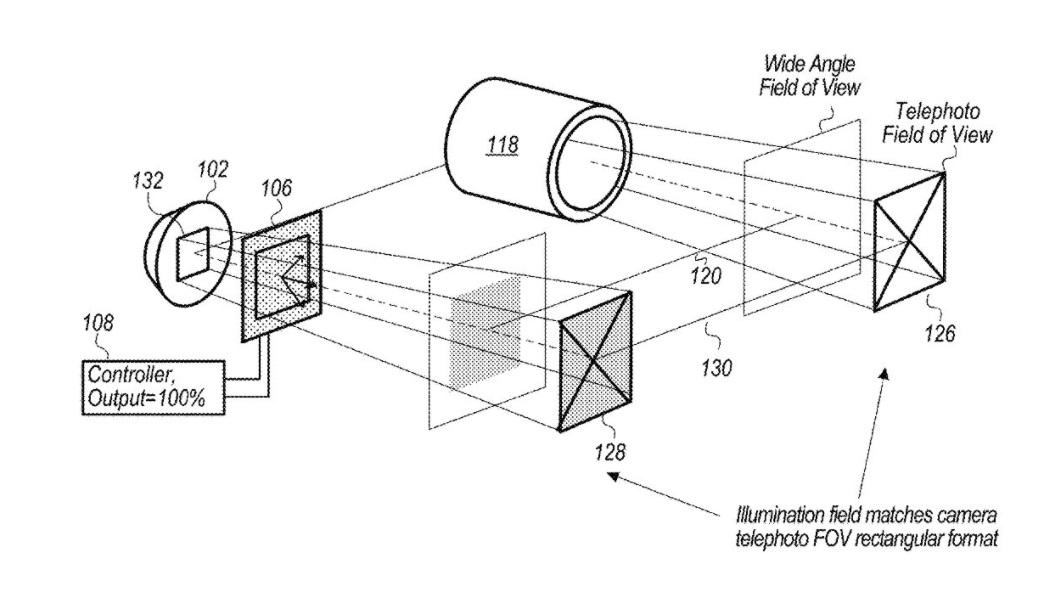 """苹果公开""""可调节焦点的光源模块""""专利 距离信息来自相机自动对焦"""