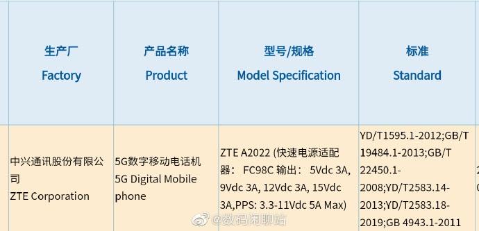 中兴第一款骁龙888屏下前摄手机Axon30系列支持最高55W快充