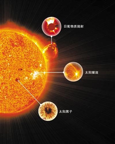 """中国""""探日""""卫星ASO-S携带3件""""法宝""""观测""""一磁两暴"""""""