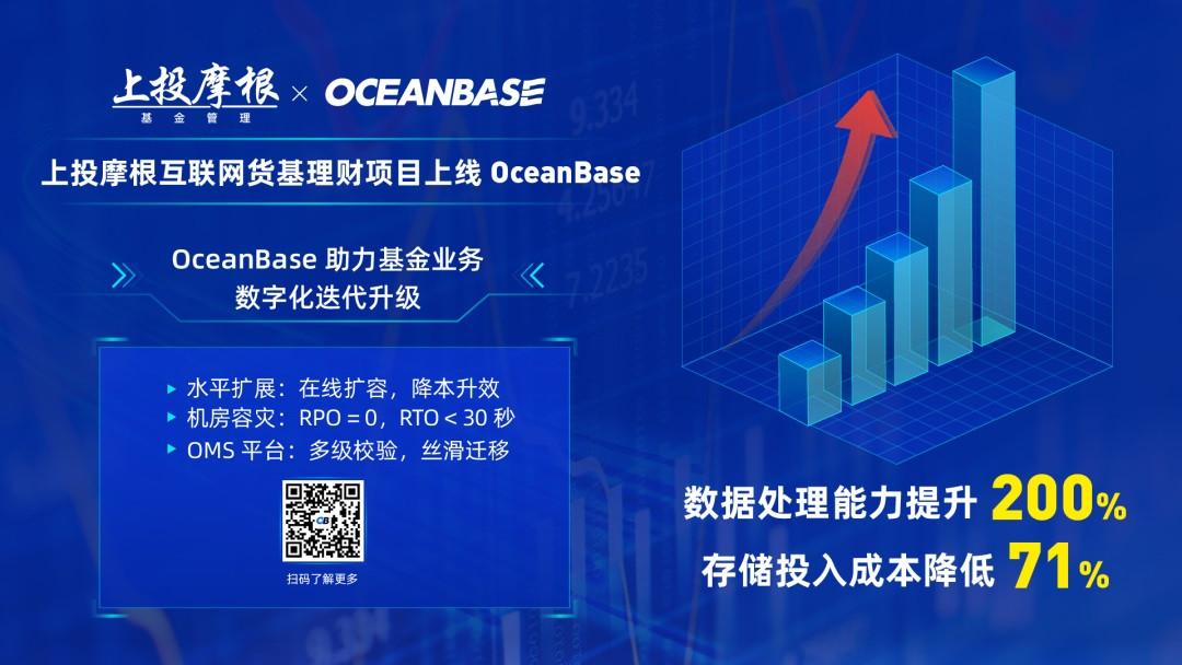 蚂蚁自研数据库OceanBase上线 数据处理能力提升200%