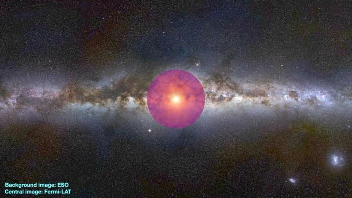 新研究发现银河系中心伽马射线过量的最可能来源或是暗物质