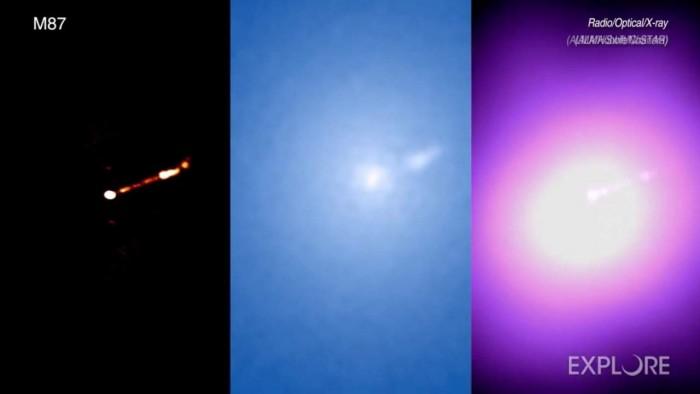 天文学家通过多波长观测揭示黑洞对M87星系的影响