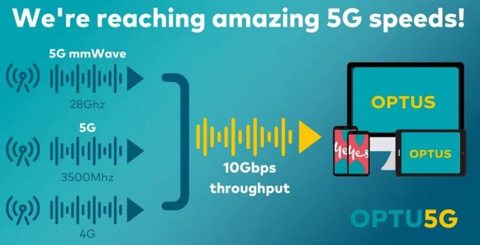 诺基亚与Optus 5G现网站点演示达成破纪录的10Gbps速率