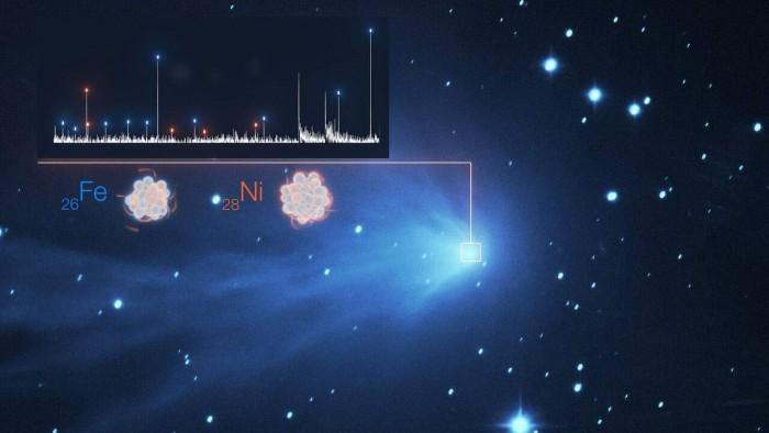 欧洲南方天文台甚大望远镜发现彗星大气中有不少存在铁和镍