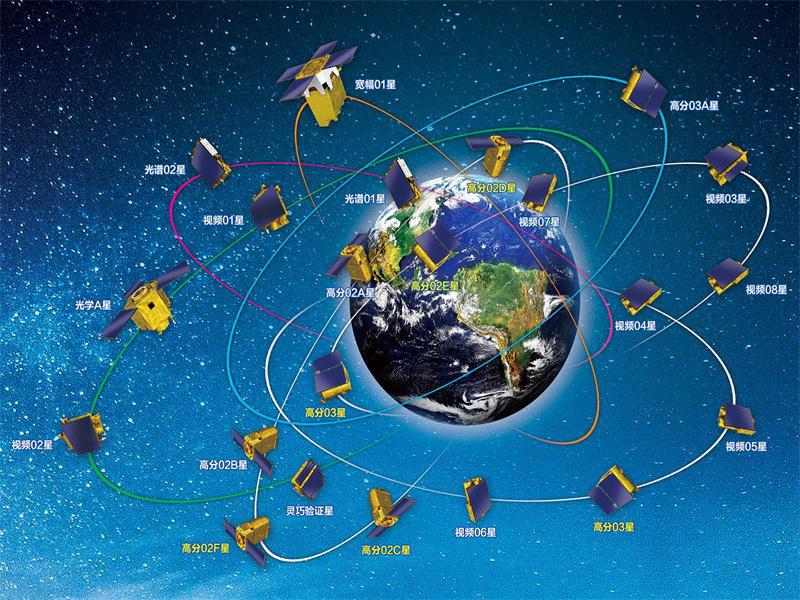 """我国""""吉林一号""""系列卫星在轨数量已达25颗 最轻卫星重量仅40kg"""